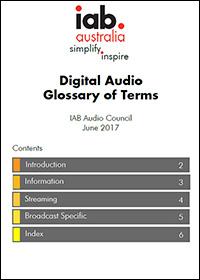 AudioGloss