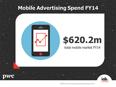 FY14 mobile ad spend