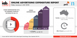 Online Advertising Expenditure Report - Q3 (Sept. 2018)