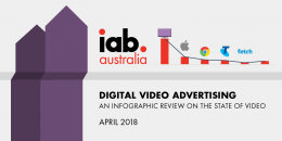 Digital Video Advertising: An Infographic Review - April 2018