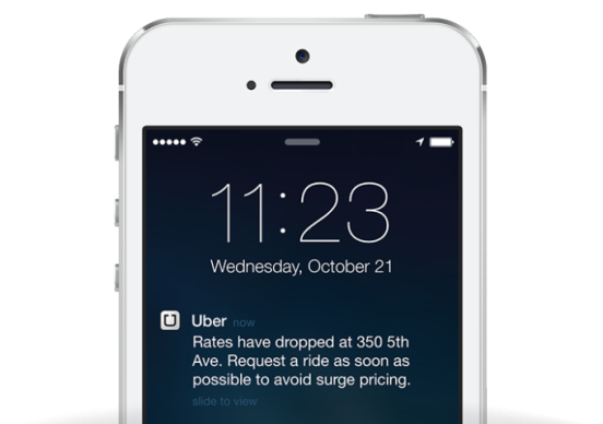 Push Notifications – Supercharged Mobile Re-messaging